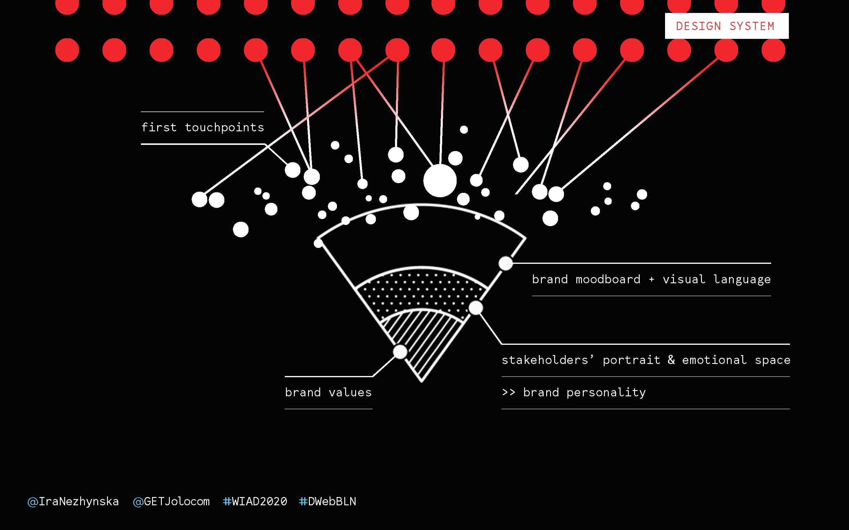 World-Information-Day-Berlin-2020-Nezhynska-on-Branding__Page_14