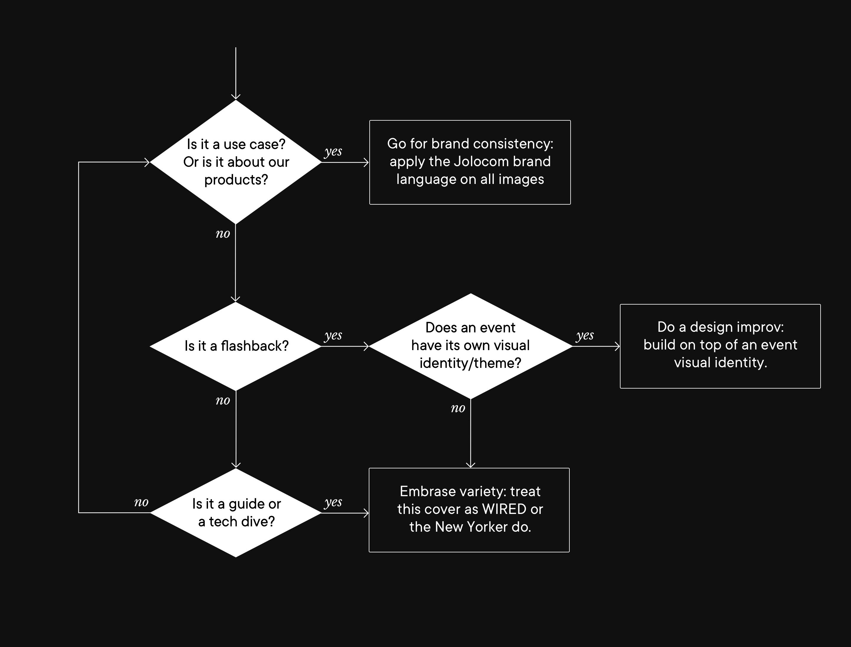 framework-Jolocom-Logbook-art-direction-Nezhynska
