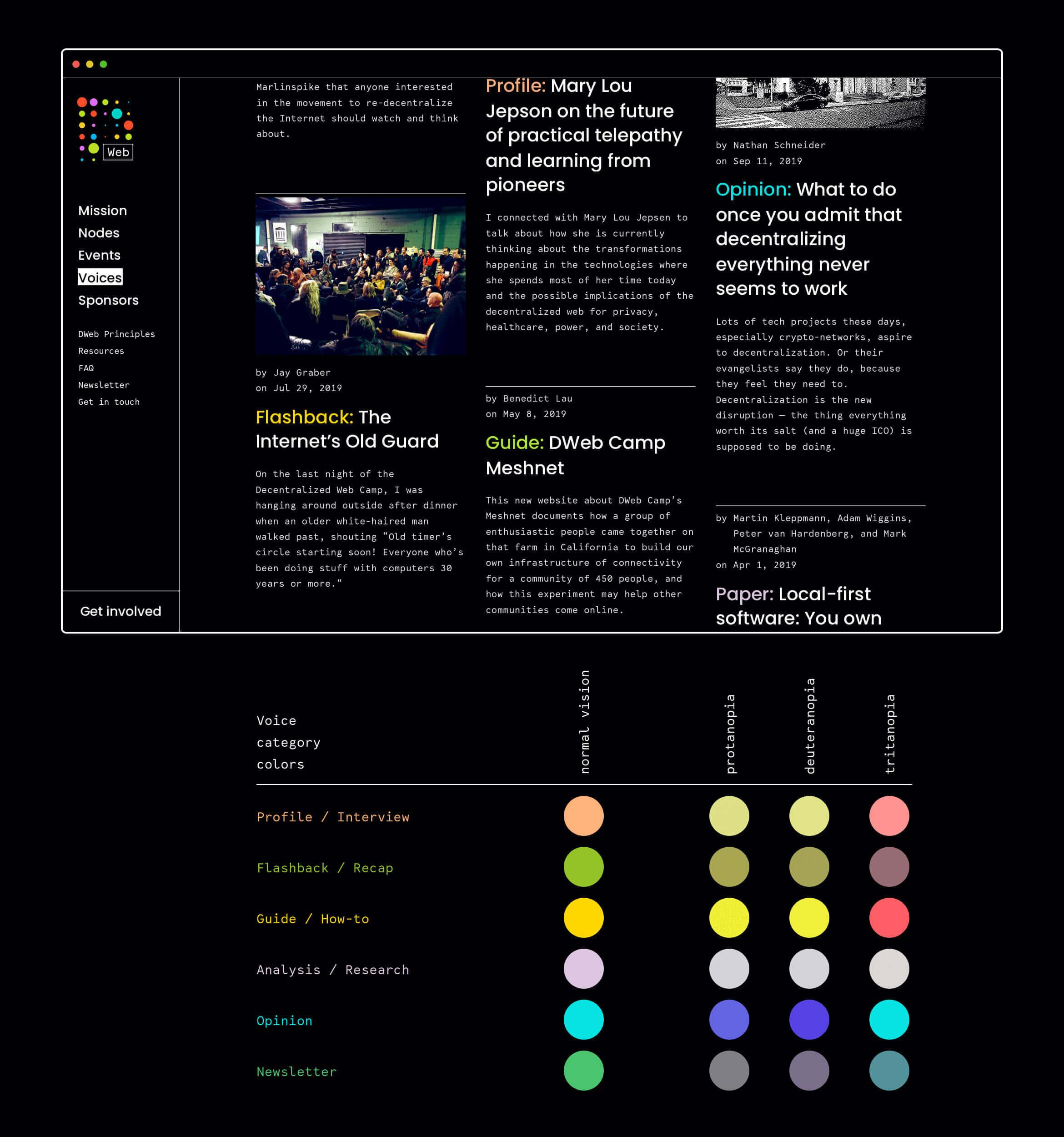 DWeb design Nezhynska blog
