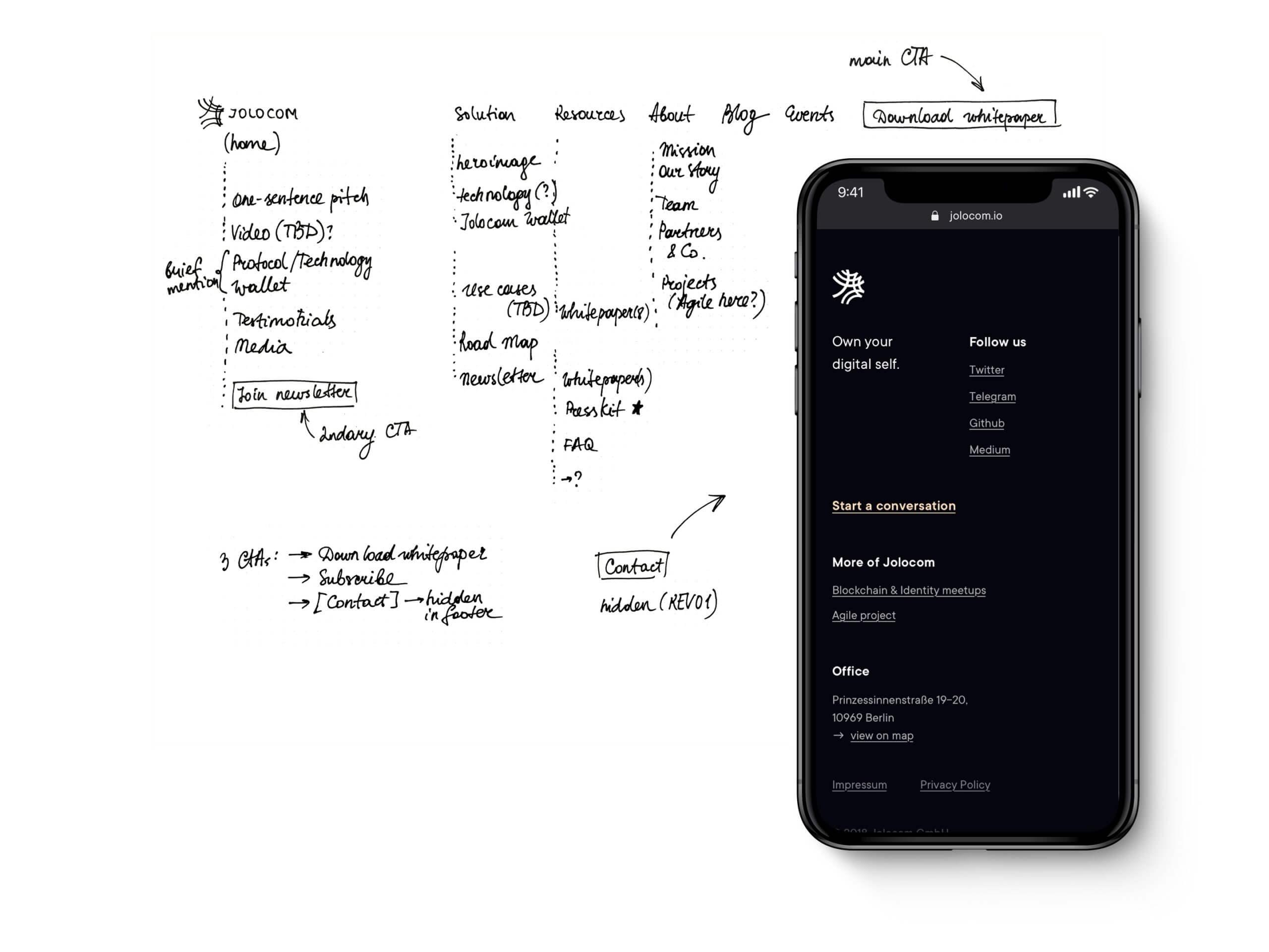 Jolocom_rebranding-Nezhynska-web-navigation